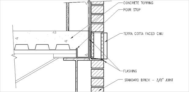 AutoCAD Architecture: création et annotation de détails