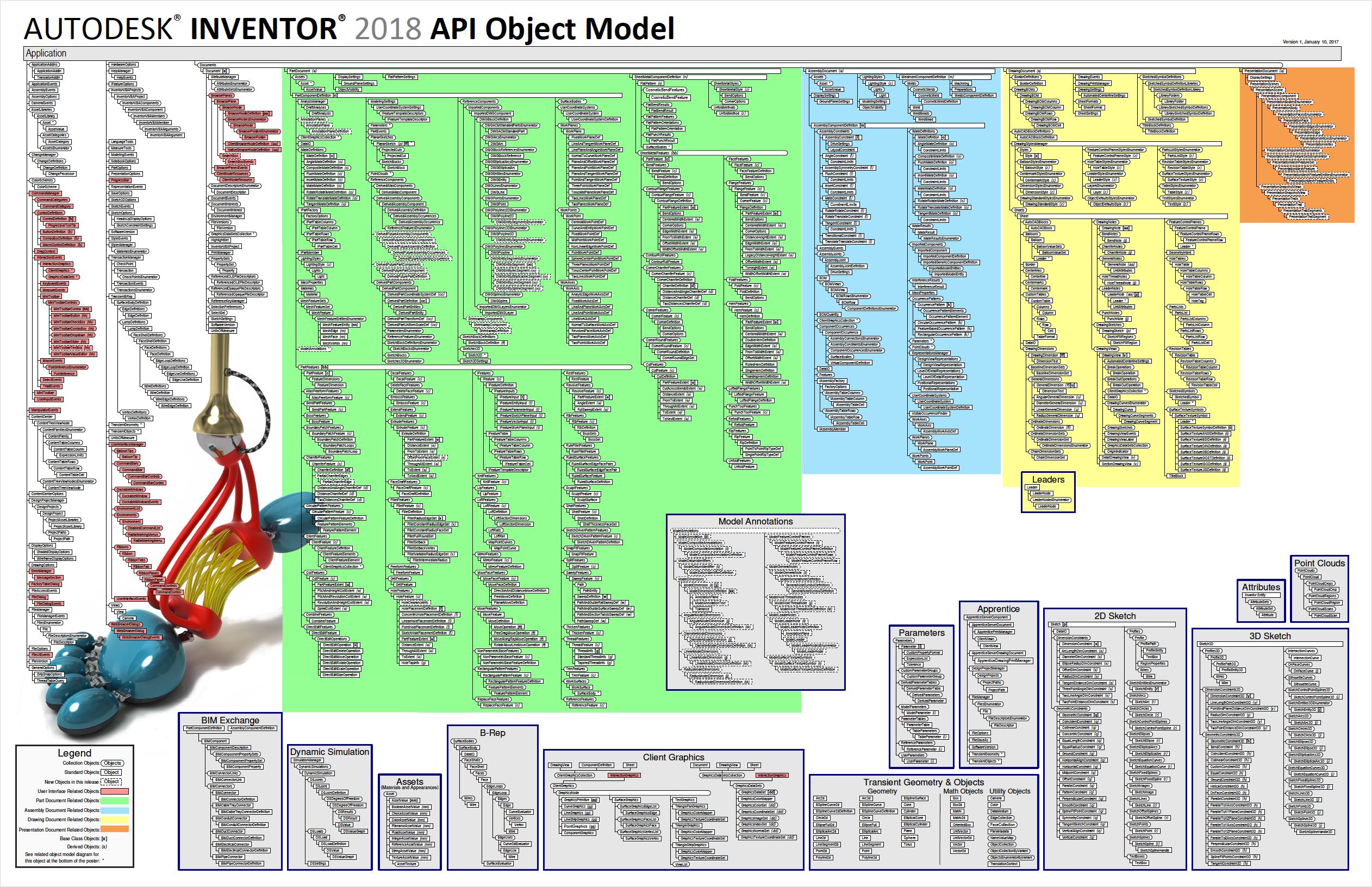Inventor Platform Technologies | Autodesk Developer Network