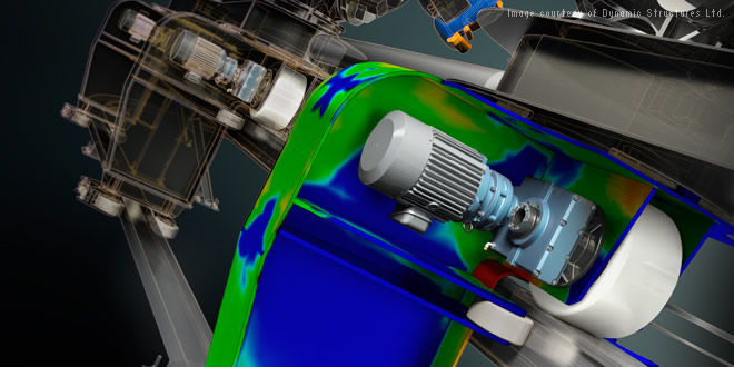 Powerful, accessible simulation modeling software for real-world advance analysis.