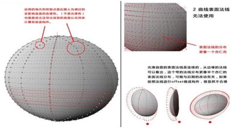 钢架受力分析图水平