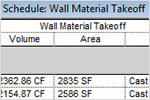 The Material Takeoff is a Revit tool that helps you to calculate detailed material quantities.