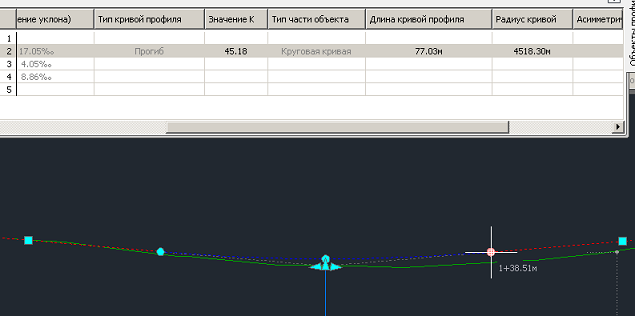 Выбрав круглые вершины кривой, можно увеличить нашу кривую для более плавного вписывания, при этом увеличив радиус кривой.