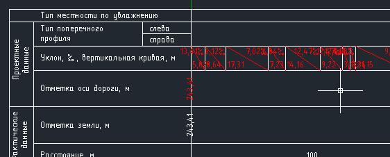 Настройка подпрофильной таблицы для отображения проектных данных