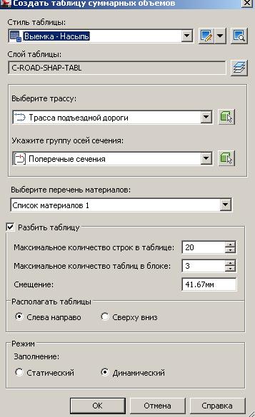 В окне создания таблицы суммарных объемов нажмите ОК и укажите расположения таблицы.