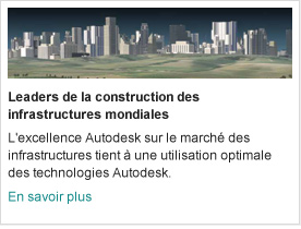 Leaders de la construction des infrastructures mondiales